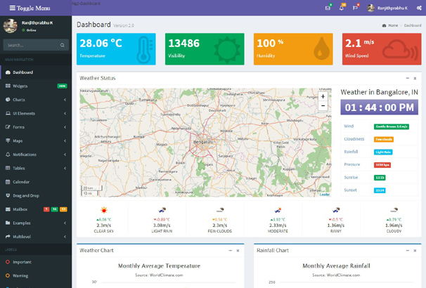 30+ Best Free Bootstrap Admin Templates 2019