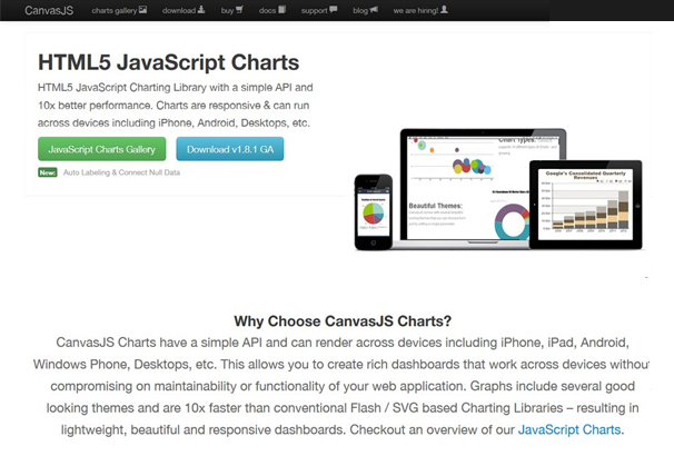 Complete Guide to the Best Free JavaScript Charting