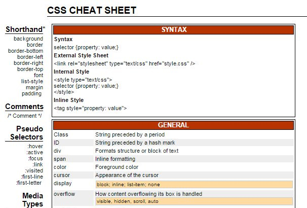 30 Best Free HTML & CSS Cheat Sheets for Web Designers 2018