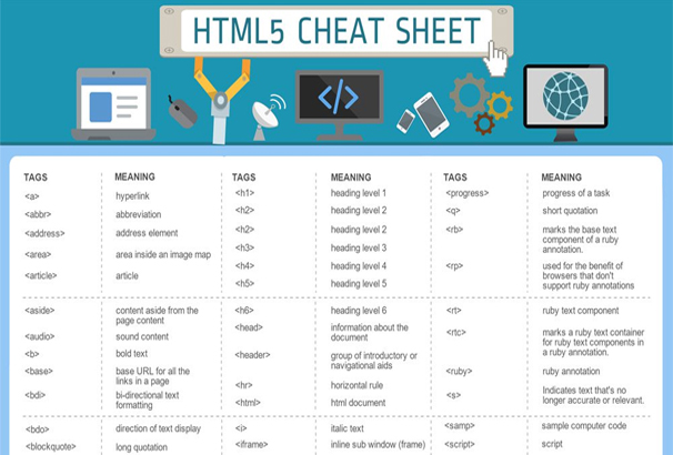 30 best free html css cheat sheets for web designers 2018 html5 cheat sheet png pdf maxwellsz