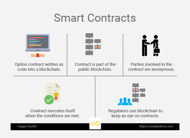Smart Contracts Illustration